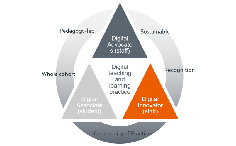 Smaller version - digital teaching
